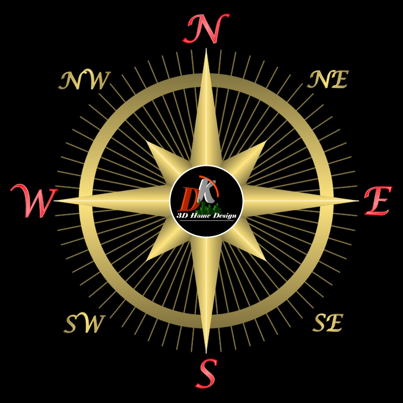 Directions according to vastu shastra