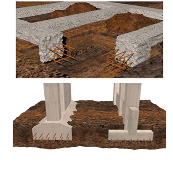 Footings in constructions